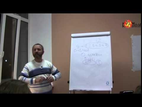 Как поставить эгрегор себе на службу (Сергей Данилов)