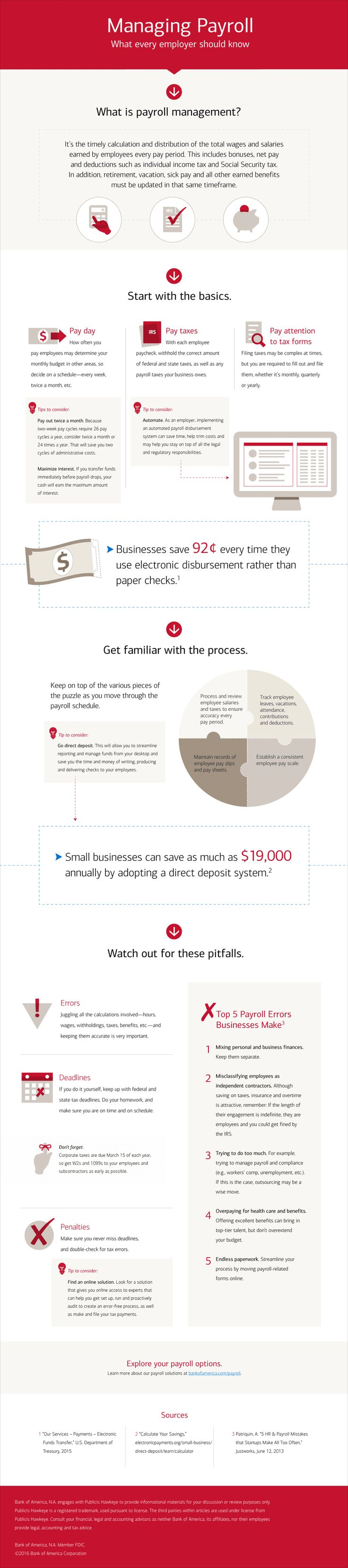 Cash Management: Payroll 101: What every small ...   Small Business Community
