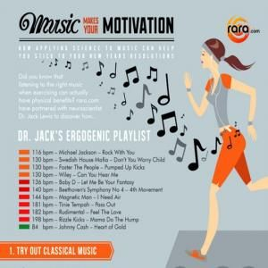 Música para correr: inspírate en la neurociencia