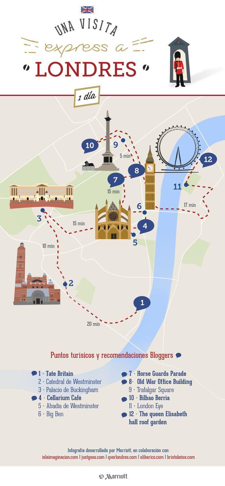 Disfruta De Esta Visita Express A Londres Y Descubre Qué Ver En Londres En Poco Tiempo Viajar Londres Turismo Londres Turismo Londres Viajes A Londres