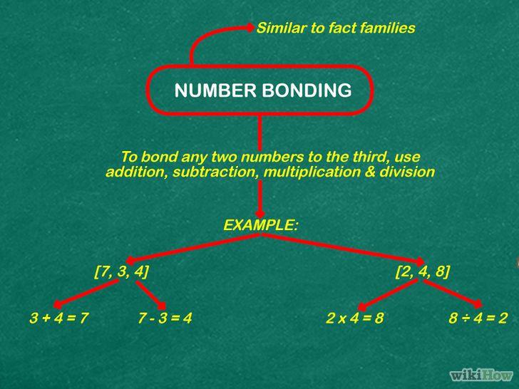 3 Formas de Ensinar a Matemática de Cingapura - wikiHow
