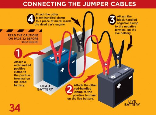 What s the proper way to hook up jumper cables