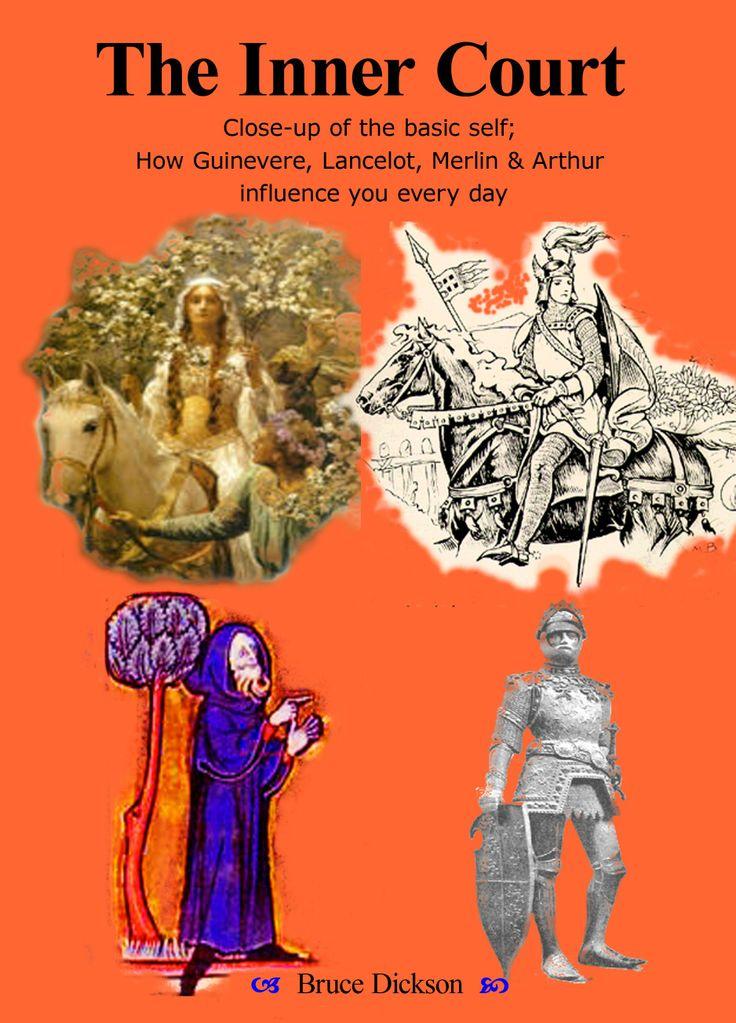 inner court inner family human energy anatomy energy