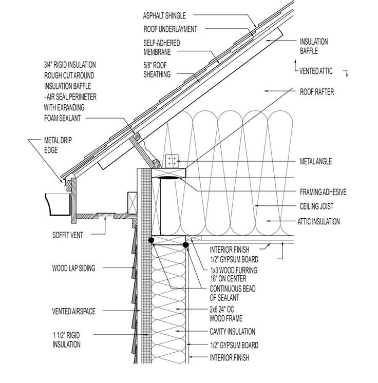 diagram of roofing