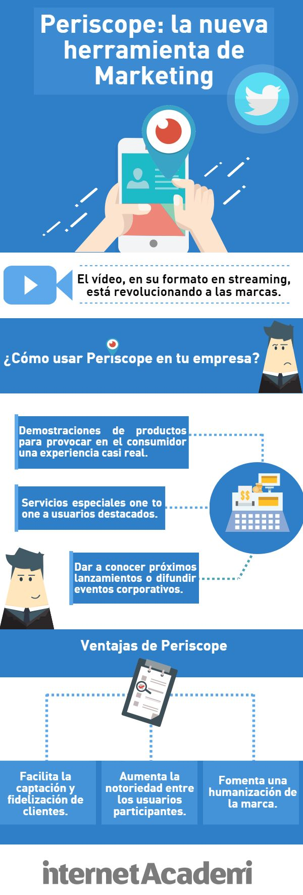 Hola: Una infografía sobre Periscope: la nueva herramienta de marketing. Vía Un saludo