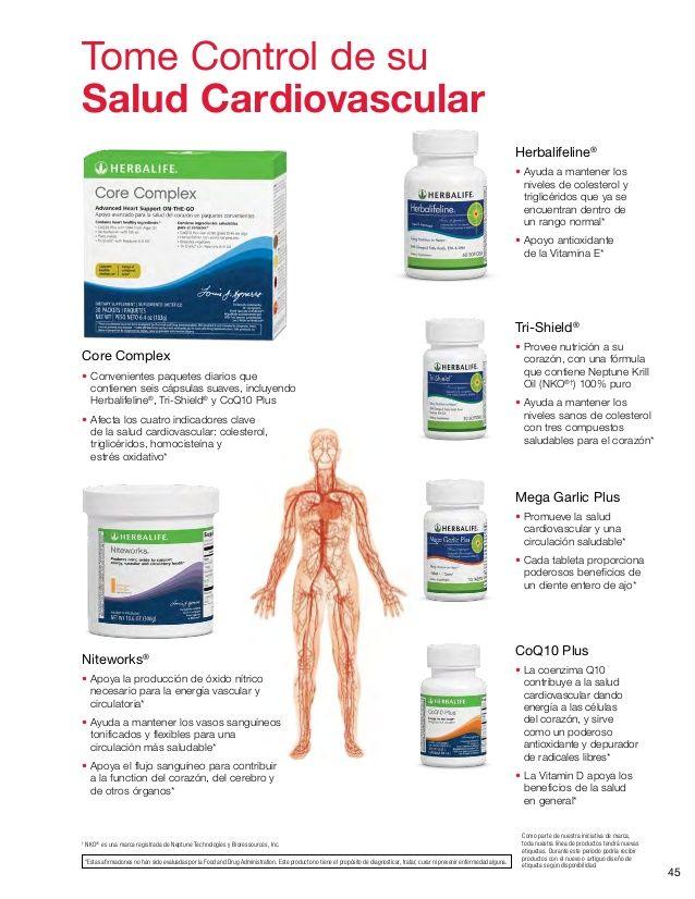 45 Tome Control de su Salud Cardiovascular Core Complex • Convenientes paquetes diarios que contienen seis cápsulas suaves...