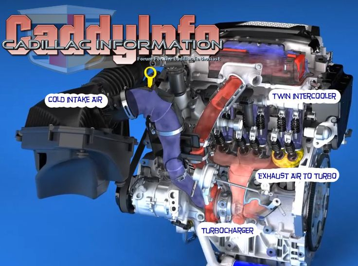 Tightly coupled twin turbos and dual intercooler blocks