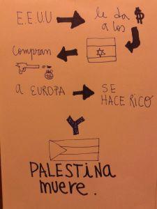 Me duele Palestina