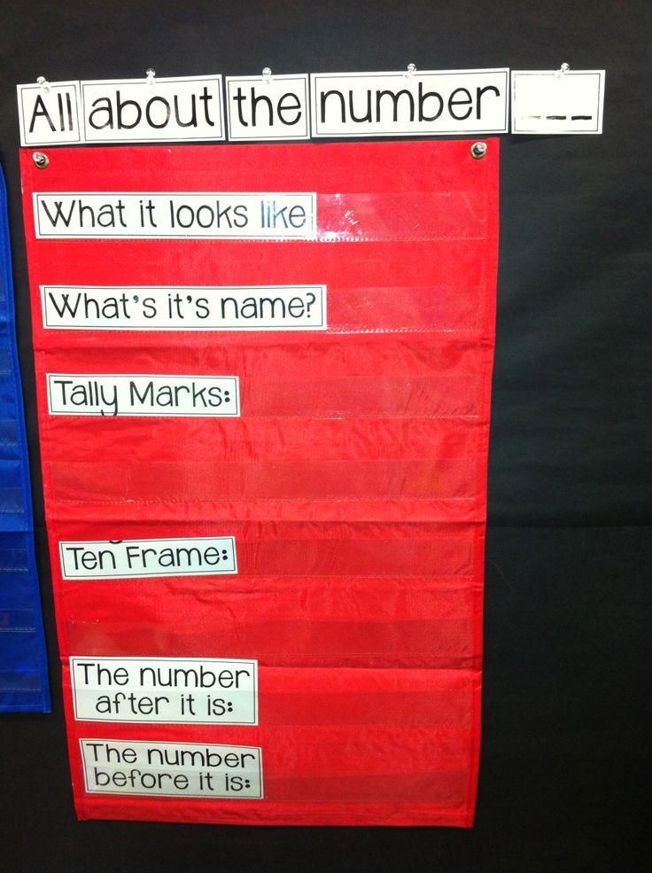 Kristen's Kindergarten | Kindergarten Classroom ideas