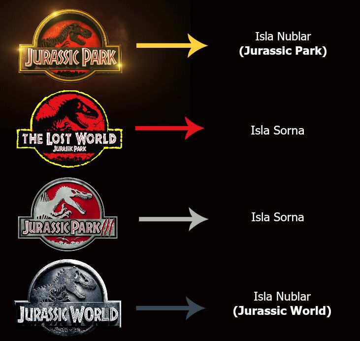 Islands where each Jurassic Adventure took place.