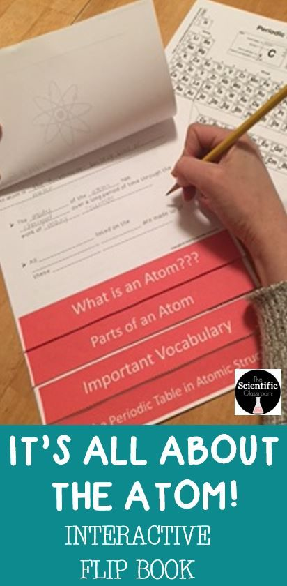 """Students will be constructing a flip book to use as their """"notes"""" for the introductory information in Atomic Structure. The content in the flip book covers what an atom is, the subatomic particles within it, important vocabulary, and using the Periodic Table in Atomic Structure."""