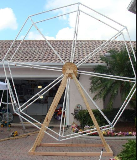 Make this large and put cupcakes on it? Or pictures of us as a ... Homemade Ferris Wheel Plans on homemade pirate ship plans, homemade airplane plans, homemade skee ball plans, homemade swing plans, homemade car plans, homemade water slide plans,