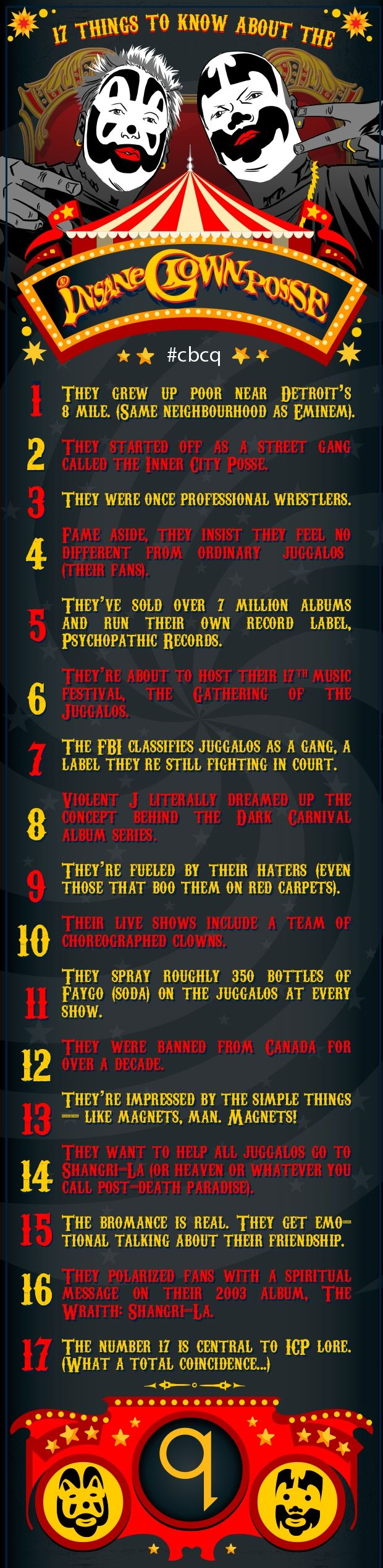 17 things to know about Insane Clown Posse