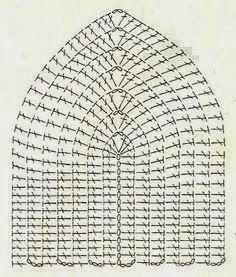 0d05c1adbfe6e1a58d5fc35adfb83aaf.jpg (236×277) gráfico