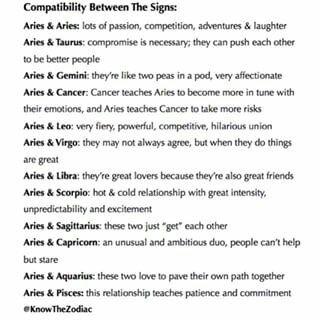 Aries Compatibility     #Aquarius