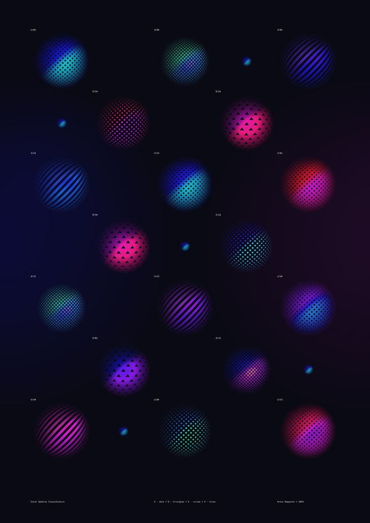 Spheres Classification www.repponen.com