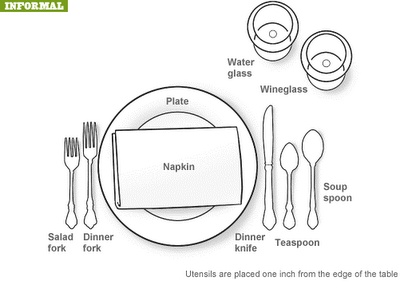 How to properly set a table: informal dining diagram.
