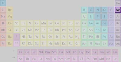Neon's location in the periodic table of the elements.