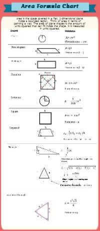 area formula chart