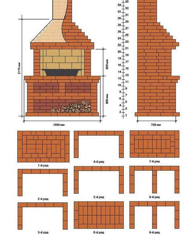 Схема или чертеж мангала способны существенно облегчить работу