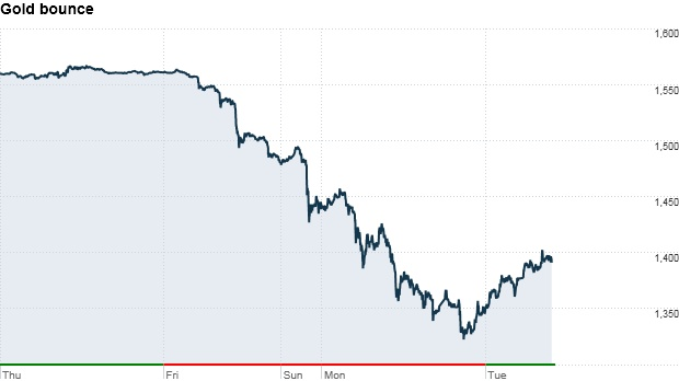 Gold prices recover after historic slide - Apr. 16, 2013