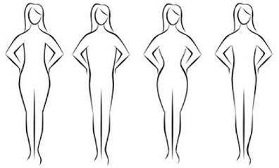 VESTIR SEGUN TU TALLE Muchas veces, el talle, es una de las medidas que más olvidamos a la hora de elegir nuestro vestuario. Le damos mucha importancia a la altura, a la talla... pero nos olvidamos de nuestro talle. En este artículo hablo del concepto, doy un método sencillo para determinarlo y un pequeño listado de prendas que favorecen a cada tipo de talle.  http://soysaludable.com/como-vestir-segun-tu-tipo-de-talle/
