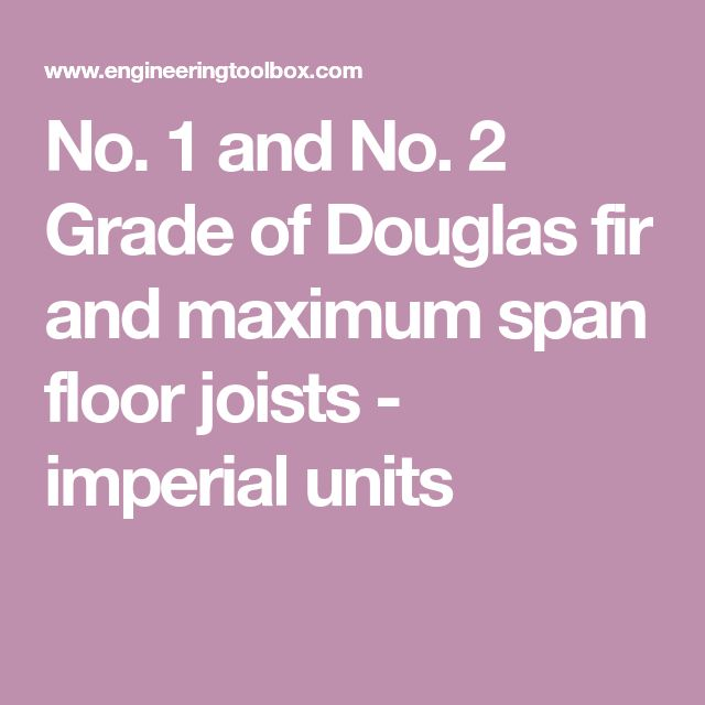 No. 1 and No. 2 Grade of Douglas fir and maximum span floor joists - imperial units