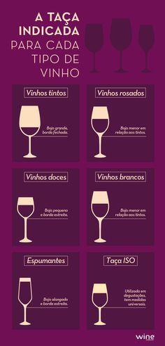 Veja como escolher a taça ideal para cada tipo de vinho.