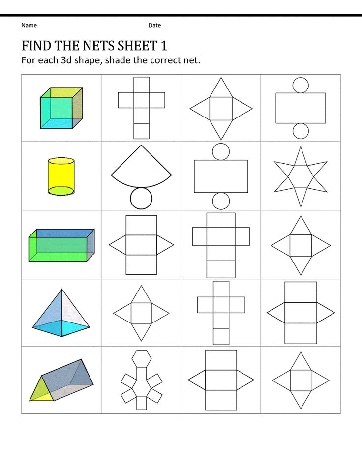 Shape Nets for Easy 3D Pattern Shapes