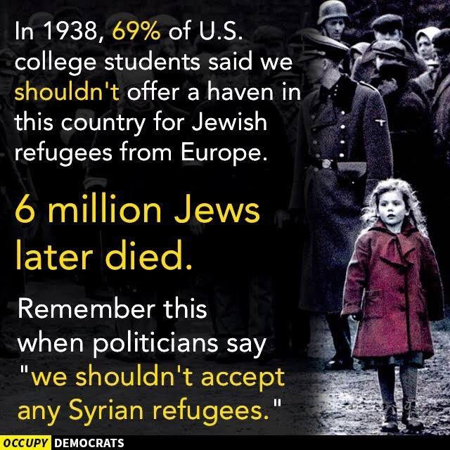 """In 1938, 69% of U.S. college students said we shouldn't offer a haven in this country for Jewish refugees from Europe. Six mill Jews later died. Remember this when politicians say """"we shouldn't accept any Syrian refugees."""""""