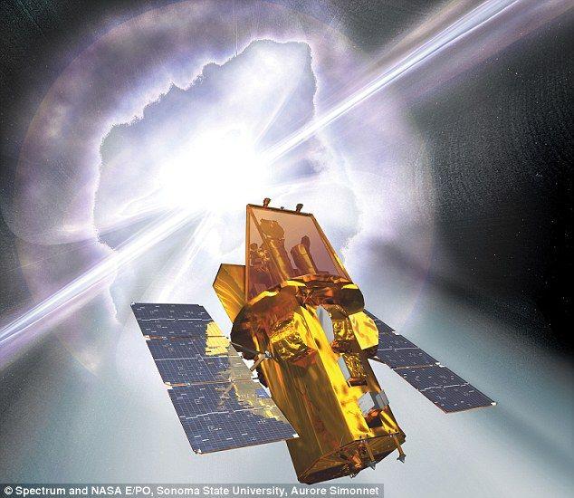 Teleskop Ruang Angkasa NASA, Swift (Aurore Simonnet)