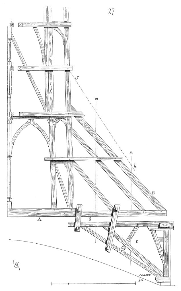 Les 25 meilleures id es de la cat gorie cathedrale amiens for Dictionnaire architecture et construction