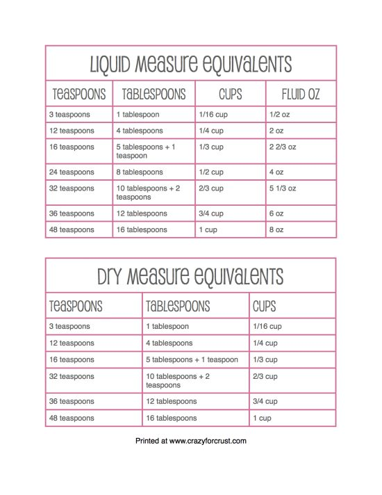Measurement Equivalent Free Printable At Www Crazyforcrust Diy Ideas In 2019 Coffee Cake Kitchen Measurements Cooking Recipes