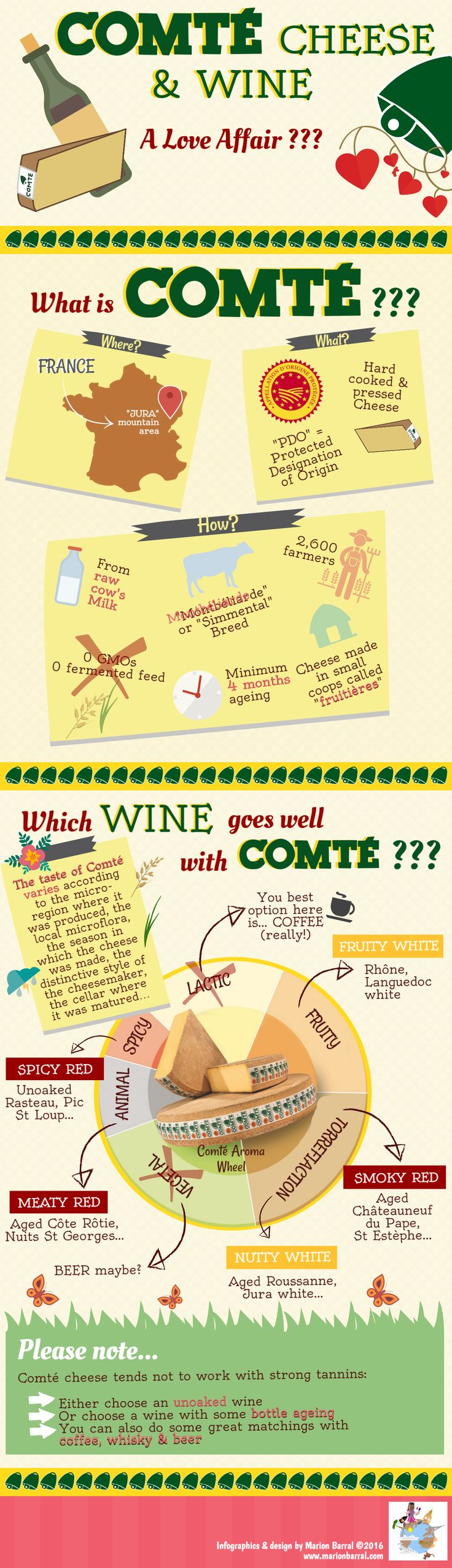 Comté Cheese & Wine: A Love Affair (infographics) | Marion's Blog