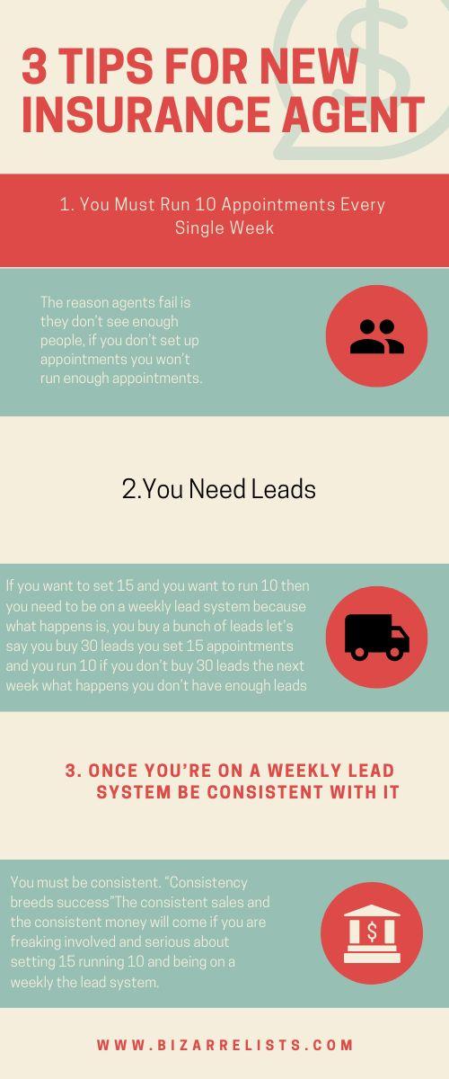 3 beste Tipps für einen neuen Versicherungsagenten Das heutige Thema befasst sich mit 3 Tipps, die einem neuen Versicherungsagenten helfen sollen. Als neuer Versicherungsvertreter benötigen Sie Hilfe. Diese drei Tipps stellen sicher, dass Sie als neuer Versicherungsvertreter erfolgreich sind, wenn Sie ihnen folgen.