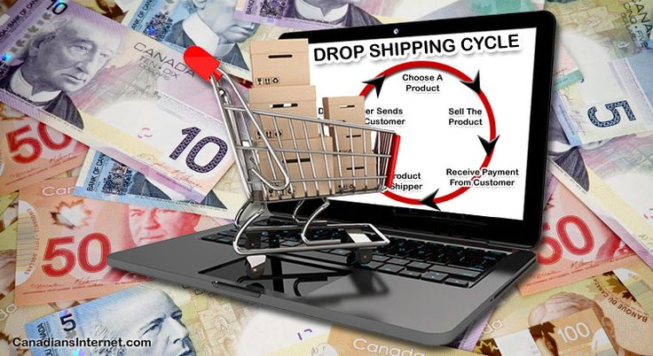 Drop shipping offers Canadian entrepreneurs an opportunity to start a business without investing in product inventory. Sell from your site, eBay, or Amazon!