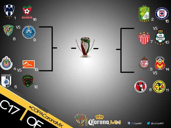 LISTO LOS OCTAVOS DE FINAL DE COPA La edición Clausura 2017 del certamen copero tendrá a 3 grandes del futbol mexicano en su ronda de eliminación directa; acá te decimo cómo se jugará la segunda ronda.