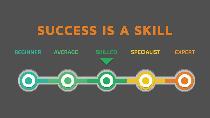Have you ever wondered why some people always seem to win while others always seem to lose? Some people call it luck or fate, but Jason Dutt calls it skill. Today, Jason illustrates why your success in Network Marketing is a skill that you probably already have.