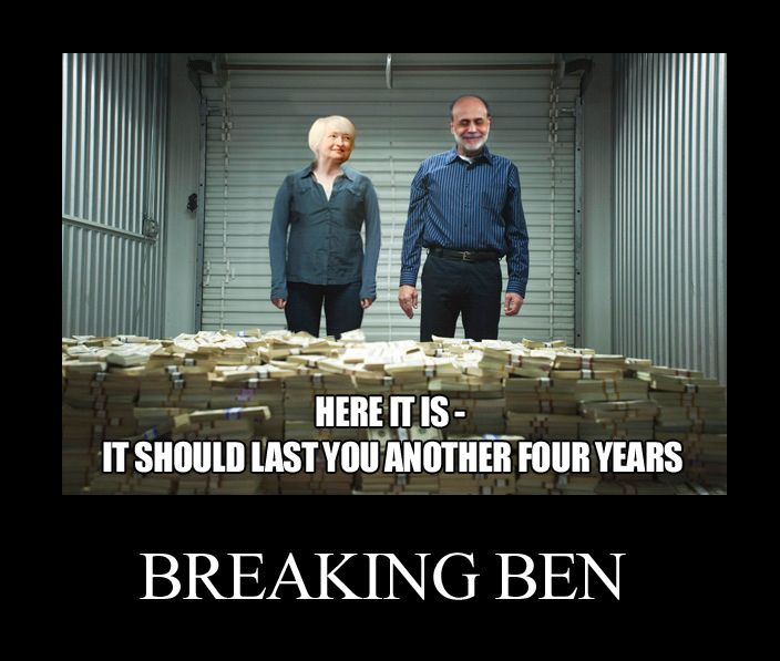 Would Janet Yellen print more money than Ben Bernanke as chairman of the Federal Reserve? Only time will tell.