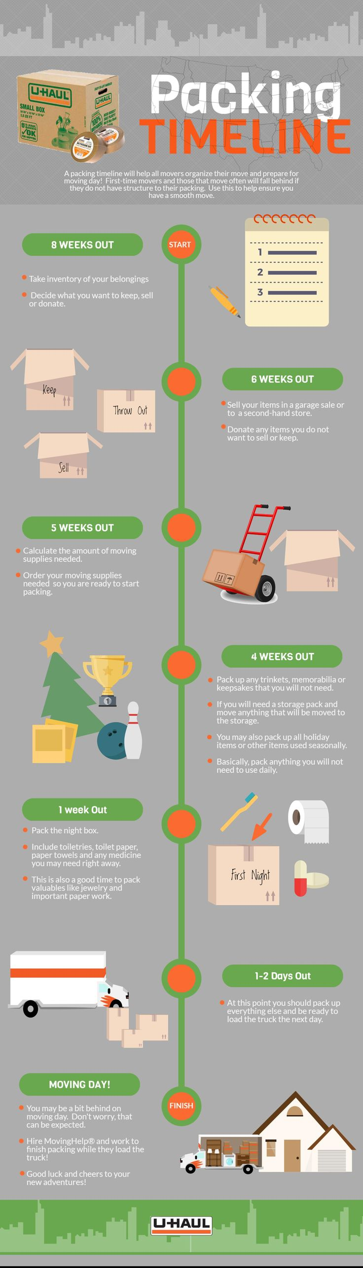 We've all been there. Maybe you've been the procrastinator – you know the one who puts off packing the entire house until the weekend of the move. Maybe you're a play it safe and you've packed up too much too far away from the move and you're scrambling and digging around to find your hairbrush among the moving boxes. The tips and this infographic will help you nail down a packing timeline to organize your move! I Packing for your Move