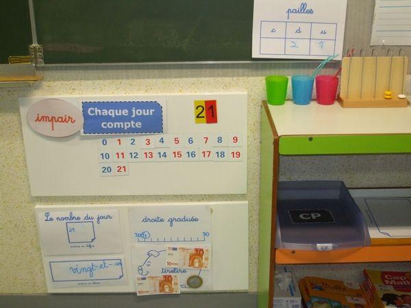 Voici mon coin évolutif pour le rituel CP Chaque jour compte :) ! En ce vingt-et-unième jour d'école, il y avait l'abaque, les pailles, la décomposition magnétique jaune et rouge (21, c'est 20 sur lequel on superpose le 1), le tableau de nombres magnétiques avec les nombres pairs en bleu et les nombres impairs en rouge, l'affiche recto-verso pair/impair, l'écriture en chiffres, l'écriture littérale, la droite graduée et la tirelire. Le tout sur deux tableaux blancs magnétiques Ikéa :p !