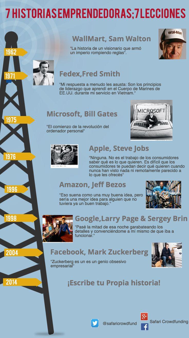7 historias emprendedoras 7 lecciones