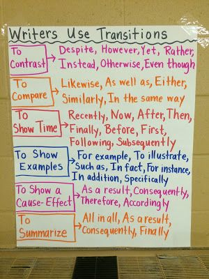 Using transition words and phrases to teach sentence fluency anchor chart
