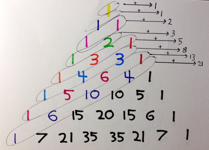 Although simple to make, Pascal's triangle hides many, many surprising patterns.