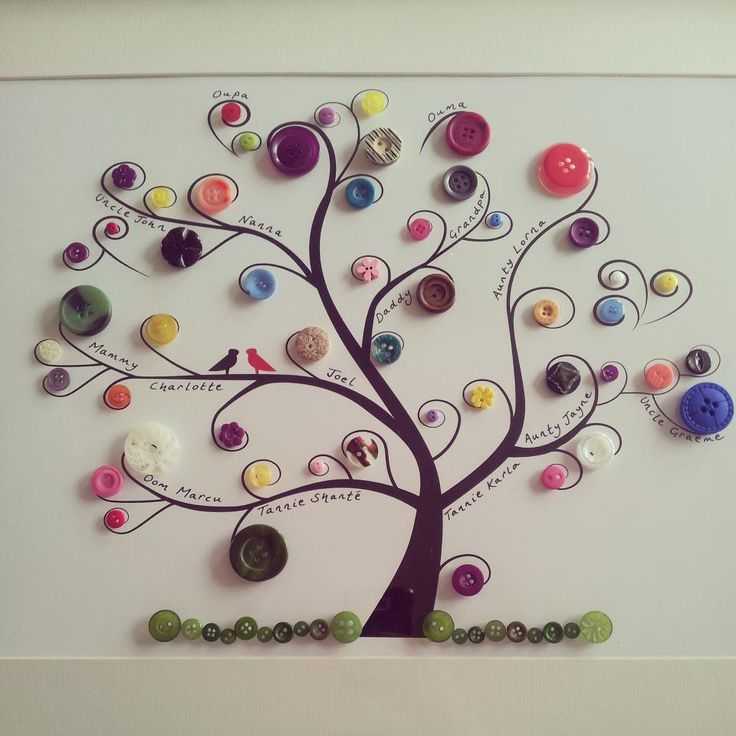 family tree made with buttons - Google Search: