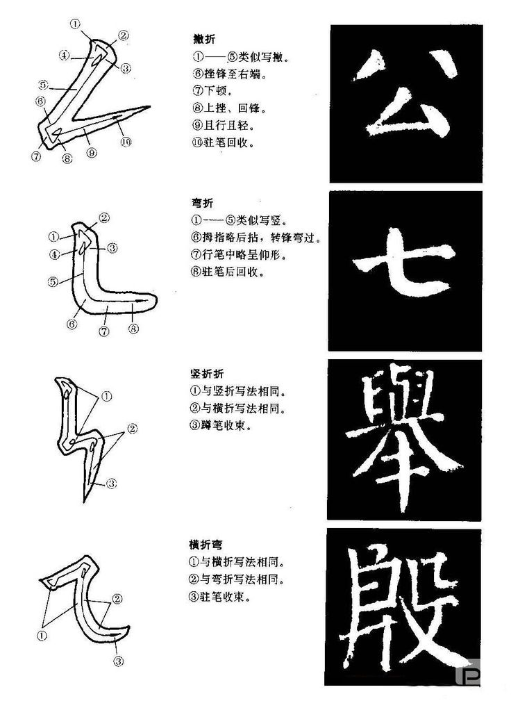 japanese style writing Readwrite kanji teaches the 1945 prescribed kanji in the order in which that are taught to japanese students more on kanji can be found at the bottom of the page kanji can be written in various styles there is the character for good written in a number of styles ◊ learn about the japanese phonetic hiragana script here.