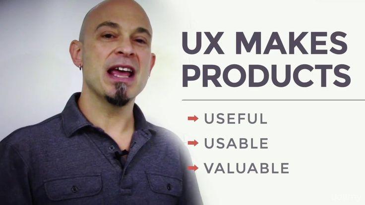 cool UX & Web Design Master Course  Strategy, Design, Development   Udemy