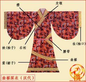 Особенности костюма в древнем китае