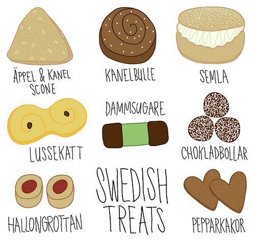 Swedish Treats. Learn Swedish in the US and the UK with us. Check our offers here: http://www.cactuslanguage.com/en/languages/swedish.php