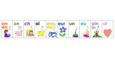 sound blend word strips for on students desks - we teach that each sound has a colour in grade 1 and circle the sounds we know in its colour as we learn them - PRINTABLE on blog